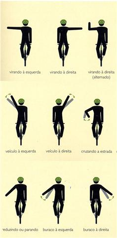 sinalizacoes-do-ciclismo-blog-usenatureza