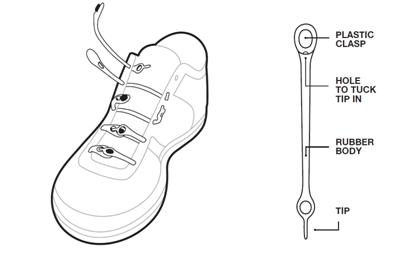 cadarço-elastico-blog-usenatureza