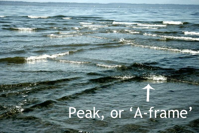 cross-sea-o-encontro-das-ondas-cross-swell-blog-usenatureza